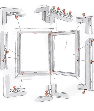 tepalu reikėtų sutepti visas judančias detales ir lango uždarymo mechanizmo sujungimus